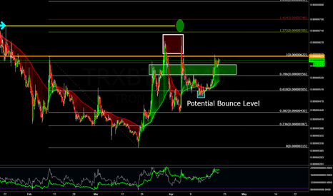 TRXBTC: TRX/BTC trying to push past resistance levels.