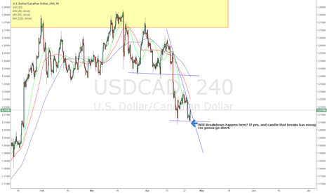 USDCAD: USDCAD, Long-term SHORT?