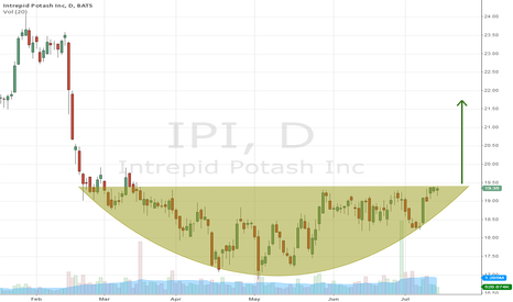 IPI: Rounding Bottom