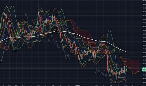 XAUUSD: Gold H4: Có thể sẽ tăng lại vùng 1305 tuần này