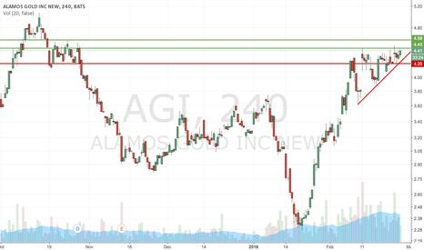 AGI: AGI Long