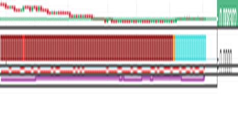 BTGBTC: Прогноз по паре BTG/BTC