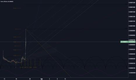 STORMBTC: Storm / Bitcoin (1hr)