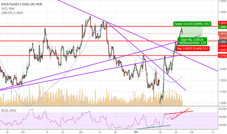 GBPUSD: Cautiously long the Pound