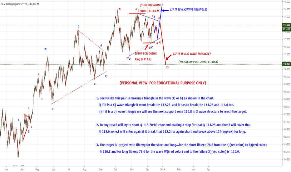 USDJPY: TRIANGLE IN EITHER X) WAVE OR b) WAVE...