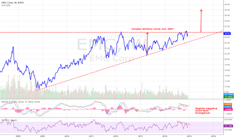 EMC: EMC Is Ready To Take Off (long-term)