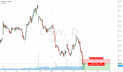 DSW: Short DSW