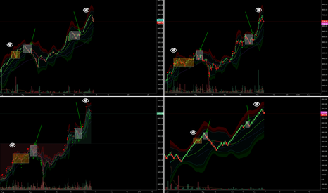 BTCUSD: I'm Gettin' a 8ball this weekend, can't wait! - Nose