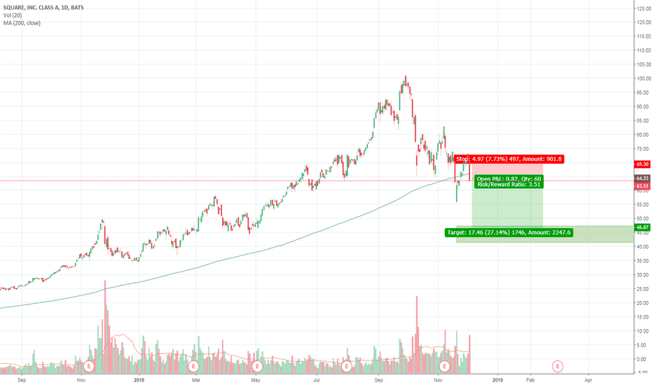 SQ: What goes up must come down