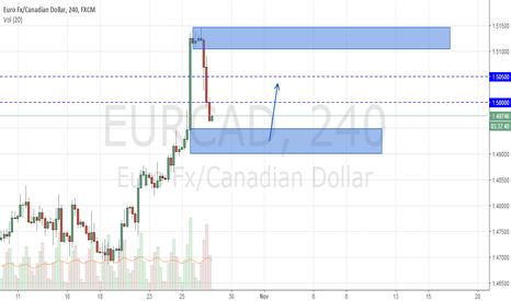 EURCAD: EUR/CAD 4H