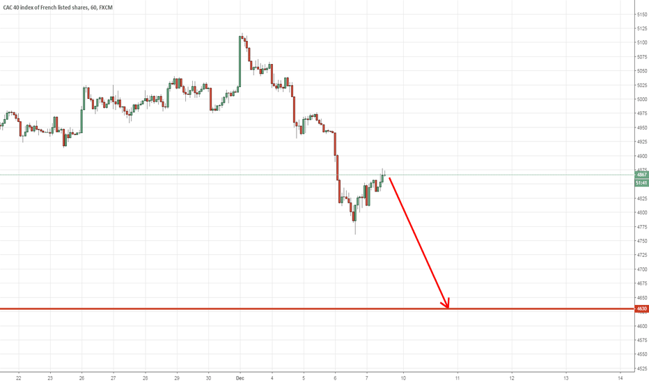 FRA40: As the markets invalidate my previous scenarios, I see new stuff