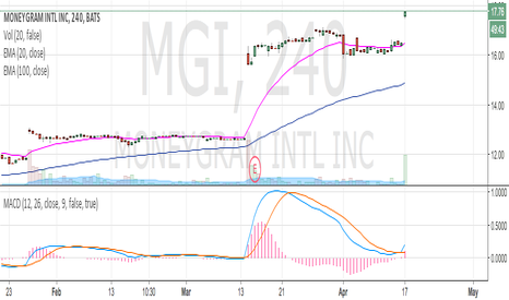 MGI: Awsome trade!