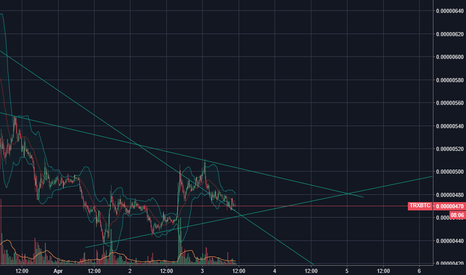 TRXBTC: TRX Rising Wedge