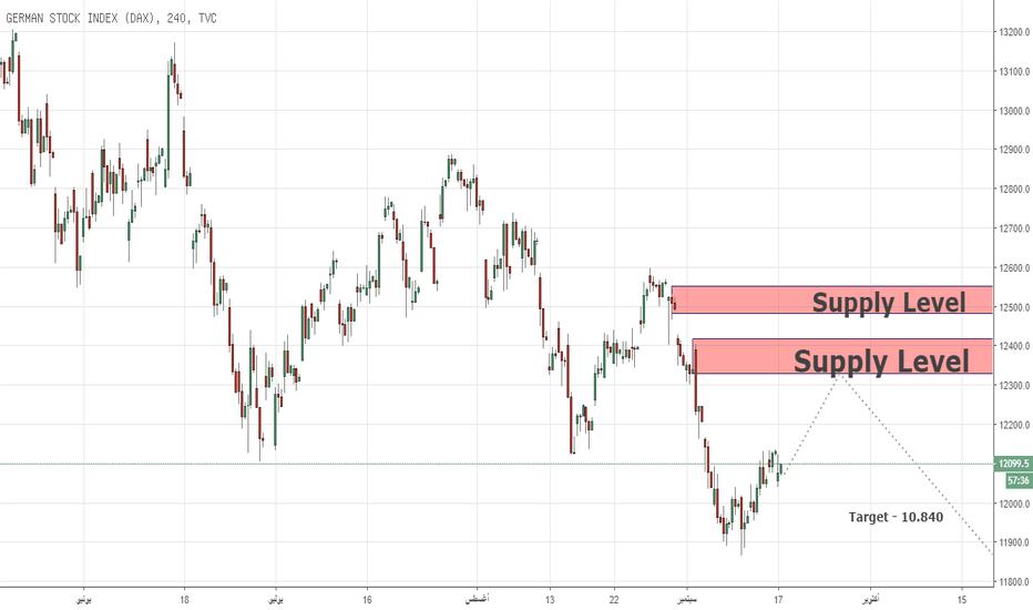DEU30: فرصة بيع على المدى الطويل في مؤشر داكس 17/09/2018