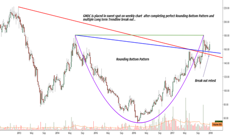 GMDCLTD: GMDC is placed in sweet spot on weekly chart