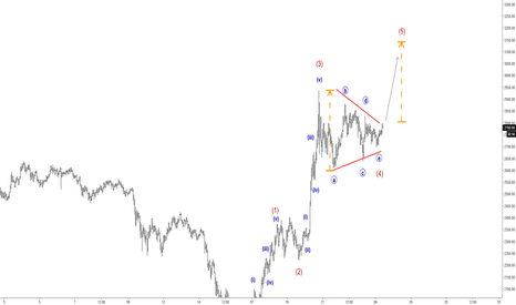 BTCUSD: Elliott Wave Analysis: Triangle On BTCUSD Looking Higher