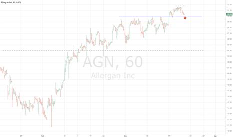 AGN: AGN - Short