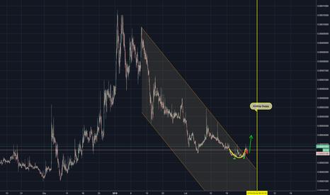 GUPBTC: GUP/BTC - możliwe wzrosty