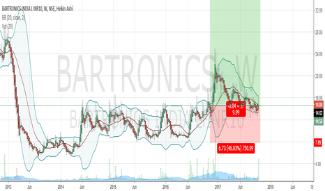 BARTRONICS: good place to buy