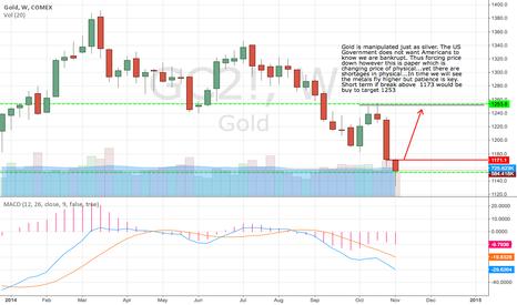 GC2!: Gold Manipulation