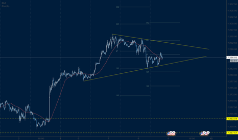 XAUUSD: GOLD, Play the break