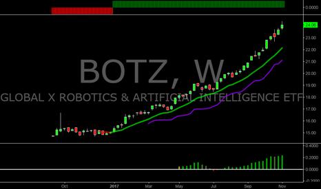 BOTZ: Global Robotics and A.I. ...I like it