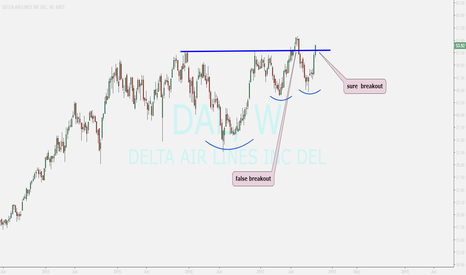 DAL: delta airlines....buy opportunity