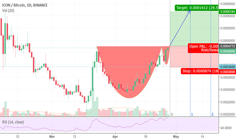 ICXBTC: ICX Common you can do IT...
