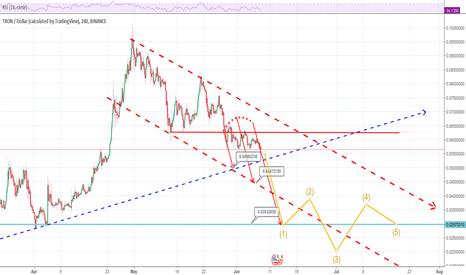 TRXUSD: TRON will be in Bearish trend