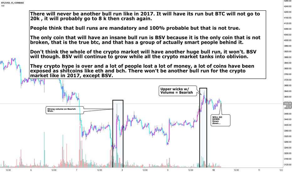 BTCUSD: There won't be another Bull Run like in 2017. That was it folks