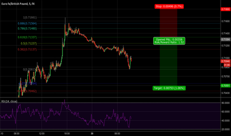 EURGBP: (Y.SS#1) Just a quickie on EURGBP