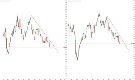 EWW: Turkey & Mexico's Stock Index Bottom BARR Reversal