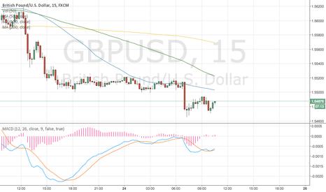 GBPUSD: Buy Trade