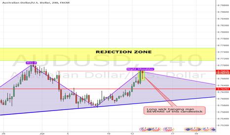 AUDUSD: AUD/USD retests previous high