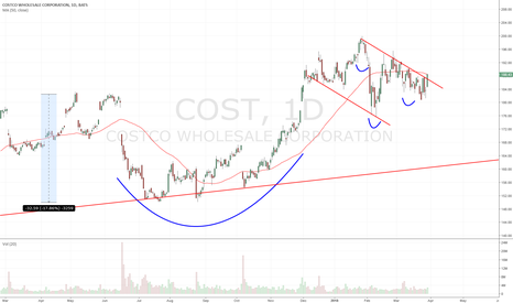 COST: COST setting up for a 30pt move