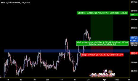 EURGBP: EUR/GBP H4 - BUY