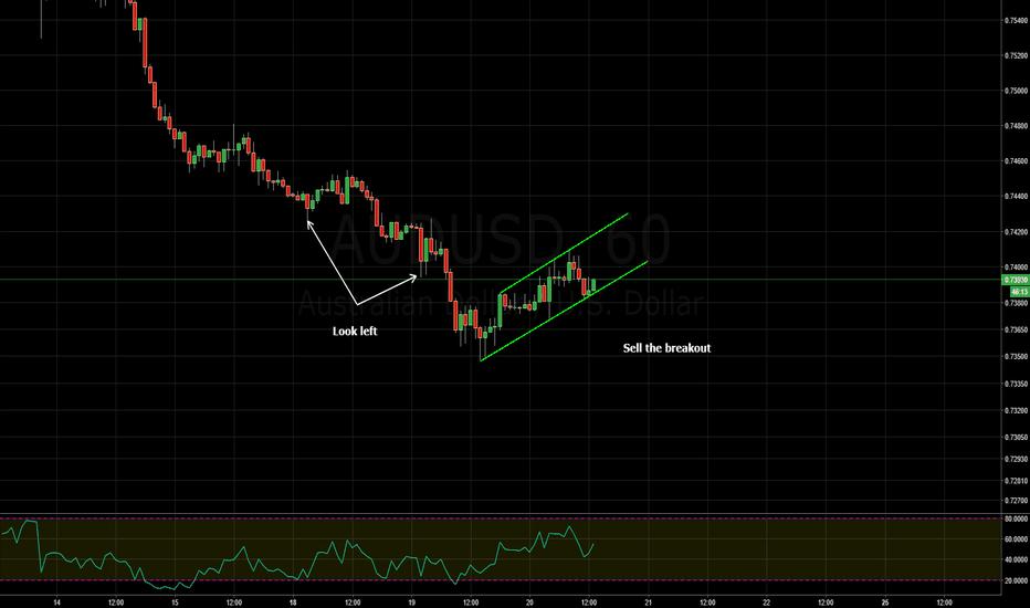 AUDUSD: bearish flag pattern - sell the breakout