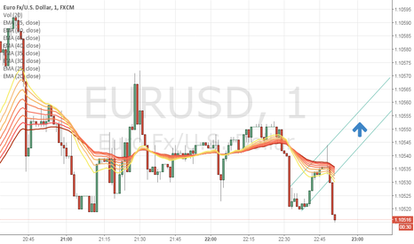 EURUSD: i think by tomorrow nun