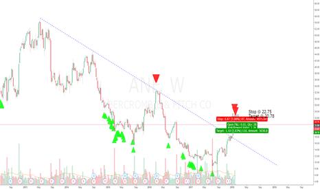 "ANF: ANF Short Idea - ""Ambercombie & Fall"""