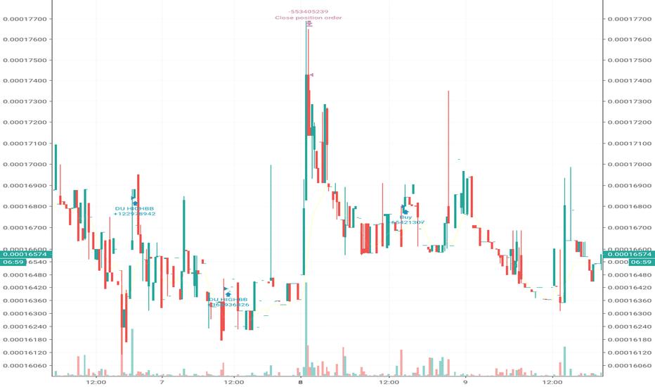 PIVXBTC: PIVX/BTC GunBot