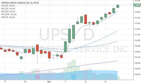 UPS: UPS ATH
