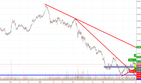 CADJPY: CADJPY Trend broken