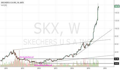 SKX: Skechers: -50% with Kim Kardashian, +1400% with a bulldog