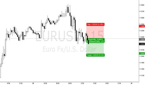 EURUSD: USD react!