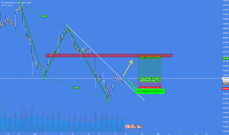 USDCHF: Trade 4 <> 100 Trades <> only 4H