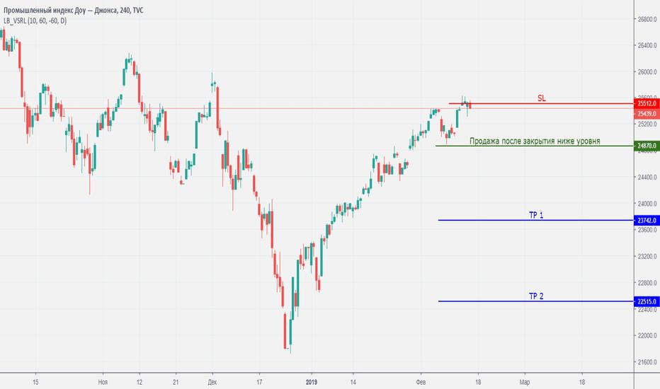 DJI: Dow жду продажу