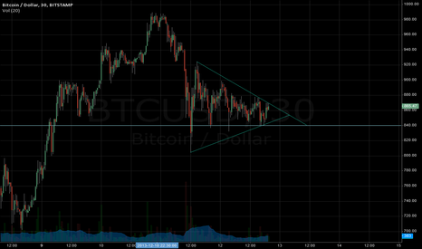 BTCUSD: Penant, lower resistance, and trend