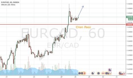 EURCAD: EUR/CAD покупка