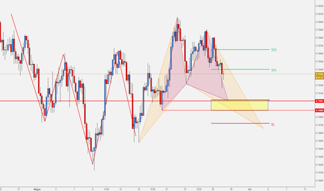 AUDUSD: AUD/USD - Bullish Gartley su 0.7500 in completamento.
