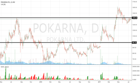 POKARNA: Good Accumulation :going on